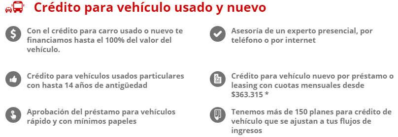 credito para carros usados finandina