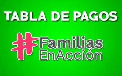 Tabla de pagos de Familias en Acción 2021