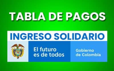 Tabla de valores Ingreso Solidario 2021
